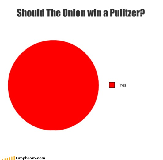 Celebrities campaign for a Pulitzer for The Onion