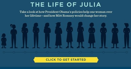 Obama's #Julia trends as US right ups the social media game